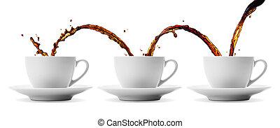 café, écoulement