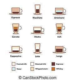 café, iconos, ilustración