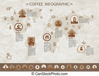 café, infographic, conception, ton
