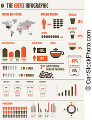 café, infographics