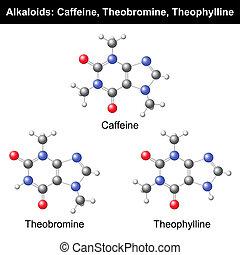 Caffeine, Theobromine, Theophylline - Caffeine, Theobromine...