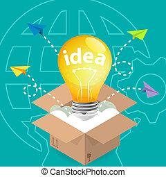 caja, exterior, pensar, innovación