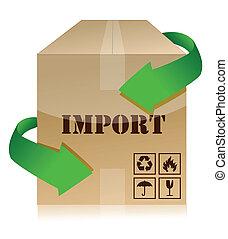 caja, importación
