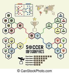 calcio, infographic