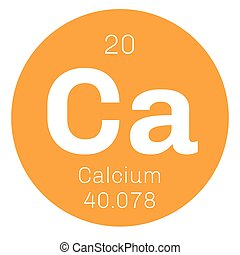 Calcium element atom structure and properties including diagram and calcium chemical element ccuart Gallery
