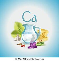 Calcium in food. Natural organic foods high in calcium....