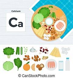 calcium, producten