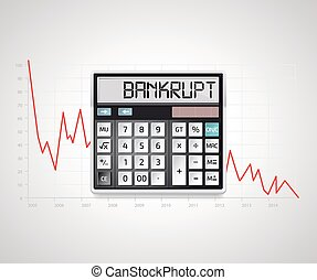 Calculator - bankruptcy