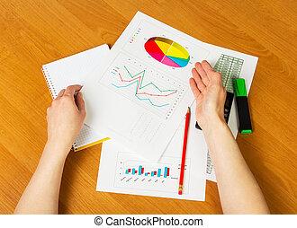 Calculator, pencil, marker and female hands on  background wooden desktop.