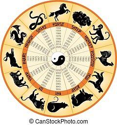 calendário, animais, chinês