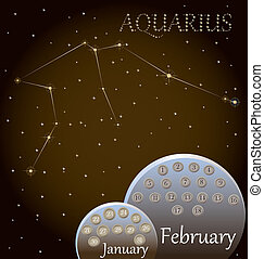 Calendar of the zodiac sign Aquarius.