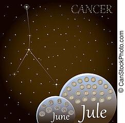 Calendar of the zodiac sign Cancer.