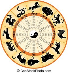 calendario, animales, chino
