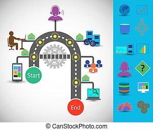 call centre Process