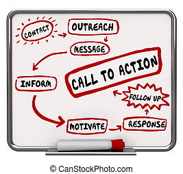 Call to Action Communication Marketing Advertising Plan 3d...