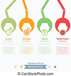 Calorie fruit health infographics, vector eps10
