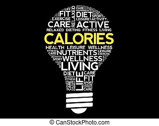 CALORIES bulb word cloud collage
