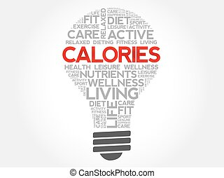 CALORIES bulb word cloud