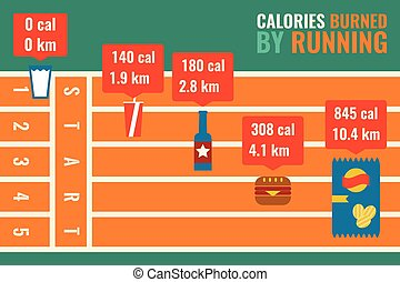Calories burned by running infographic - Illustration of...