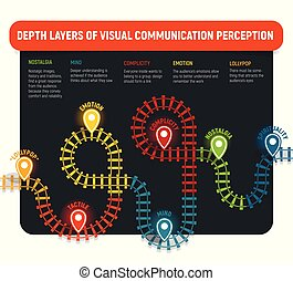 camadas, estrada ferro, comunicação, profundidade, ilustração, infographic, experiência., visual, vetorial, pretas, percepção, design.