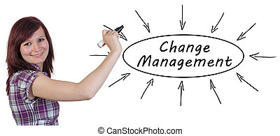 cambiamento, amministrazione