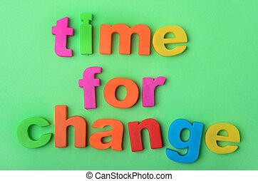 cambiamento, fondo, parole, tempo