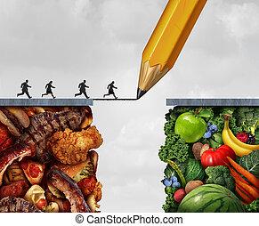 cambiar, vegetariano
