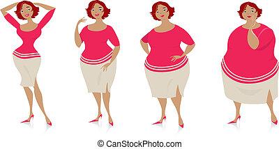 cambios, de, tamaño, después, dieta