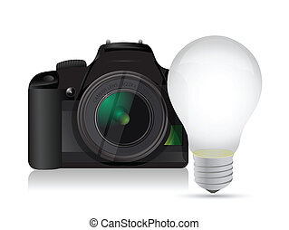 camera and idea light bulb