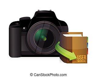 camera and user manual