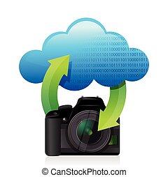 camera cloud computing concept illustration design over...