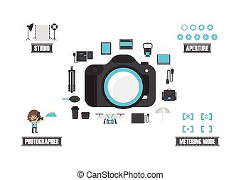 camera set - set of camera icon, isolated on white...
