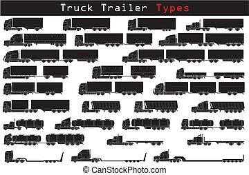 caminhão, tipos, reboque