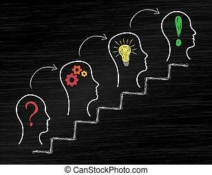 caminho, success., blackboard., problema, idea., ilustração, giz, escada, vetorial, desenhado