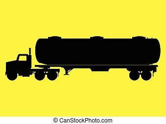 camion, réservoir