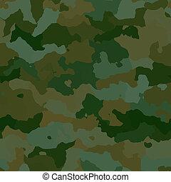 camouflage, mønster
