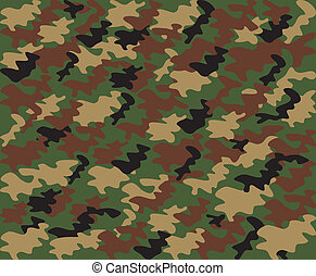 camouflage pattern military background