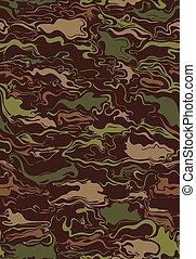 Camouflage Swirls Pattern