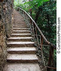 campagna, scale