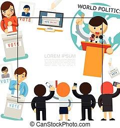 campagne, gabarit, plat, élection