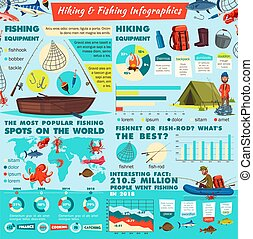 Camping and fishing sport infographics