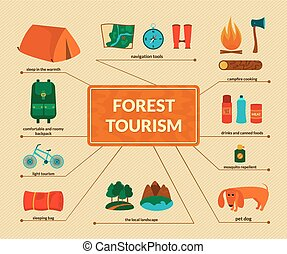 Camping equipment, vector infographics - Camping equipment,...
