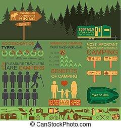 camping, utomhus, fotvandra, infographic