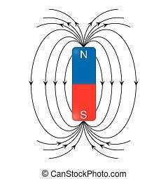 campo, magnético, vetorial