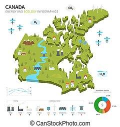 canadá, energía, ecología, industria