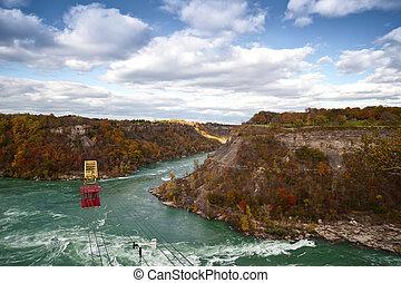 canada,  câble, voiture, sur,  Niagara, rivière, tourbillon