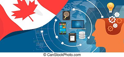 Canada IT information technology digital infrastructure connecting business data via internet network using computer software an electronic innovation