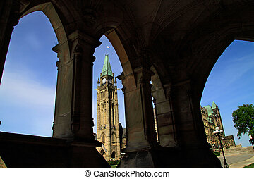 Canada Parliament Historic Building
