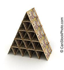 Canadian Dollar Pyramid