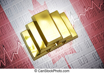 canadian gold reserves
